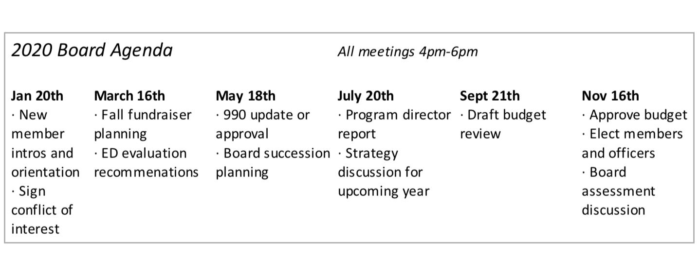 Board Annual Agenda Calendar Example